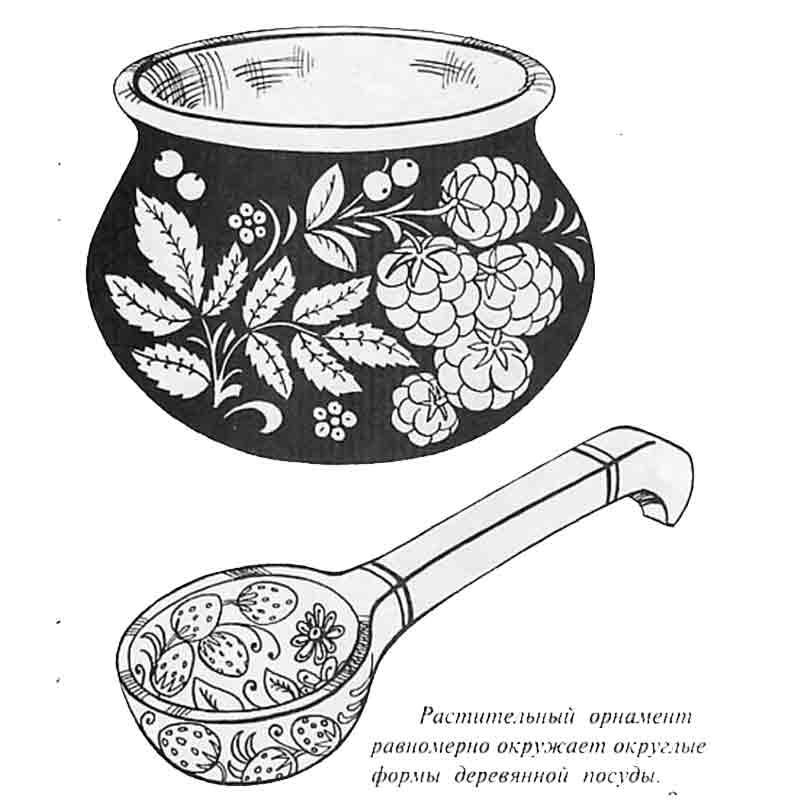 Картинки раскраски хохломская роспись на посуде